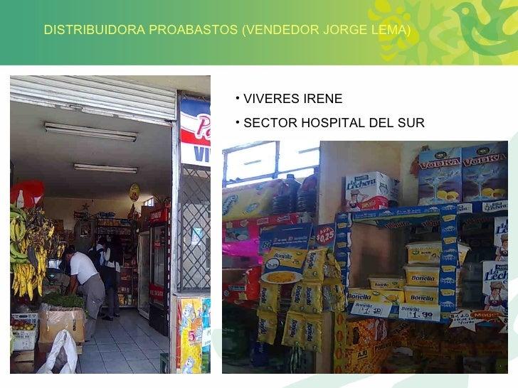 DISTRIBUIDORA PROABASTOS (VENDEDOR JORGE LEMA) <ul><li>VIVERES IRENE </li></ul><ul><li>SECTOR HOSPITAL DEL SUR </li></ul>