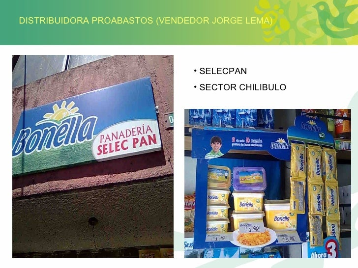DISTRIBUIDORA PROABASTOS (VENDEDOR JORGE LEMA) <ul><li>SELECPAN </li></ul><ul><li>SECTOR CHILIBULO </li></ul>