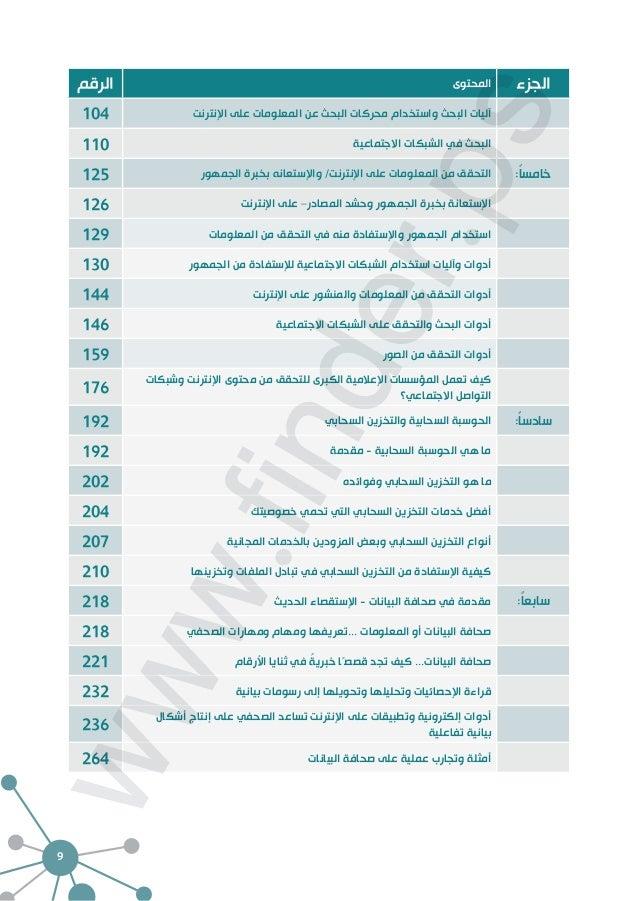 9  الجزء المحتوى الرقم  آليات البحث واستخدام محركات البحث عن المعلومات على الإنترنت 104  البحث في الشبكات الاجتماعية 110  ...