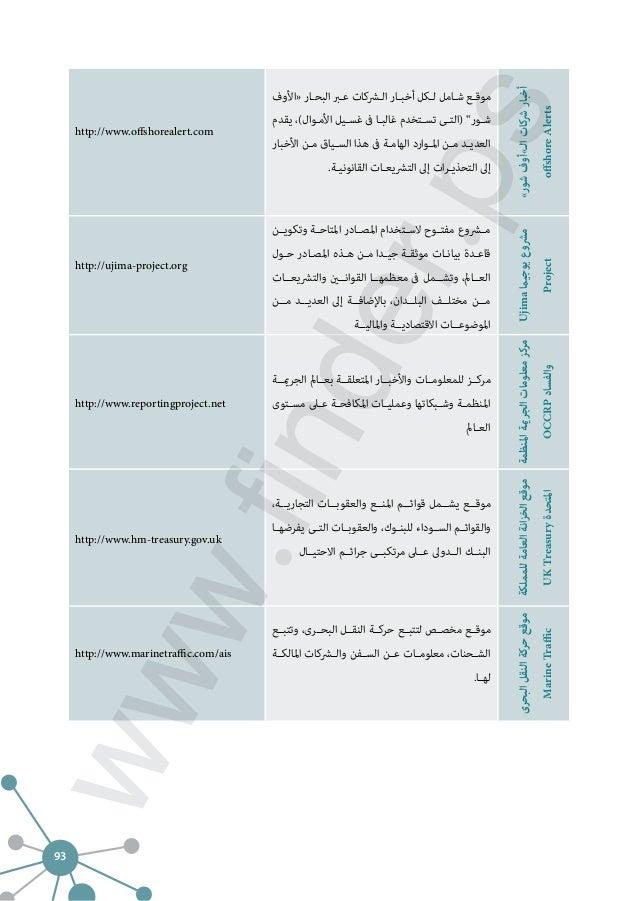 الاعلام الحديث - ادوات وتطبيقات