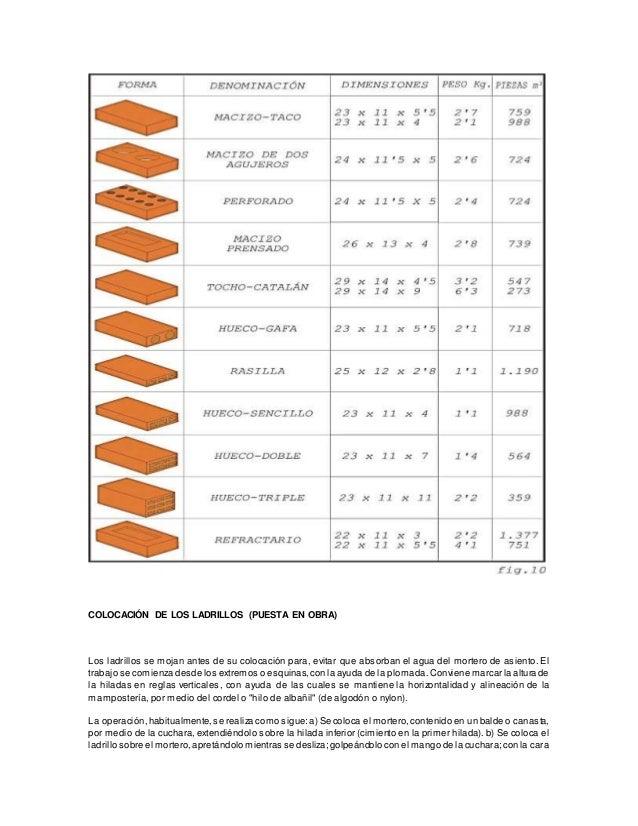 Mamposteria - Ladrillo refractario medidas ...
