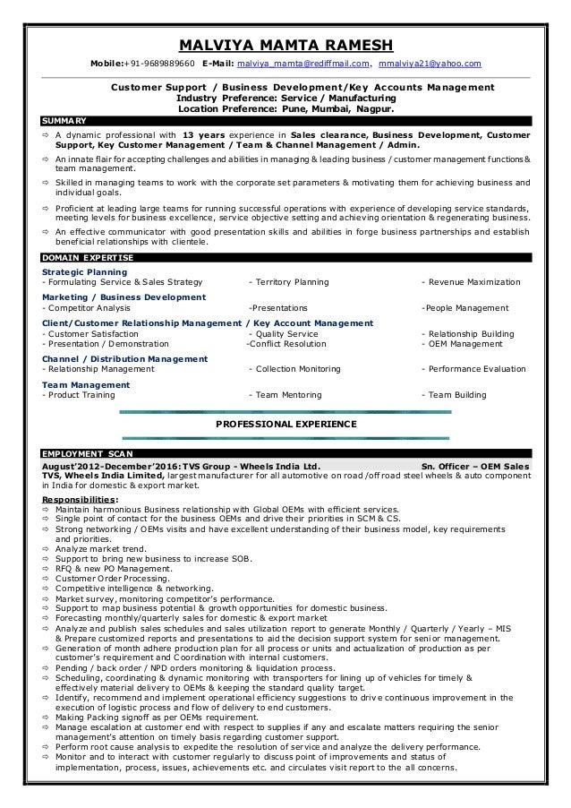 Mamta updated Resume