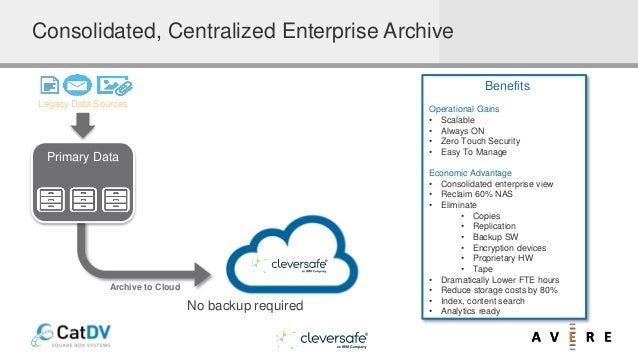 Archive to Cloud Primary Data Legacy Data Sources Benefits Operational Gains • Scalable • Always ON • Zero Touch Security ...