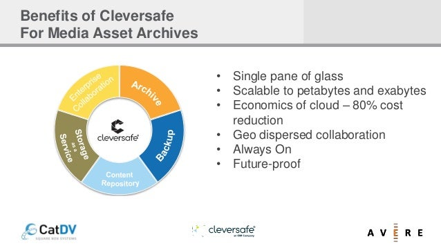Benefits of Cleversafe For Media Asset Archives • Single pane of glass • Scalable to petabytes and exabytes • Economics of...