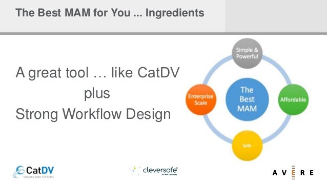 The Best MAM for You ... Ingredients A great tool … like CatDV plus Strong Workflow Design
