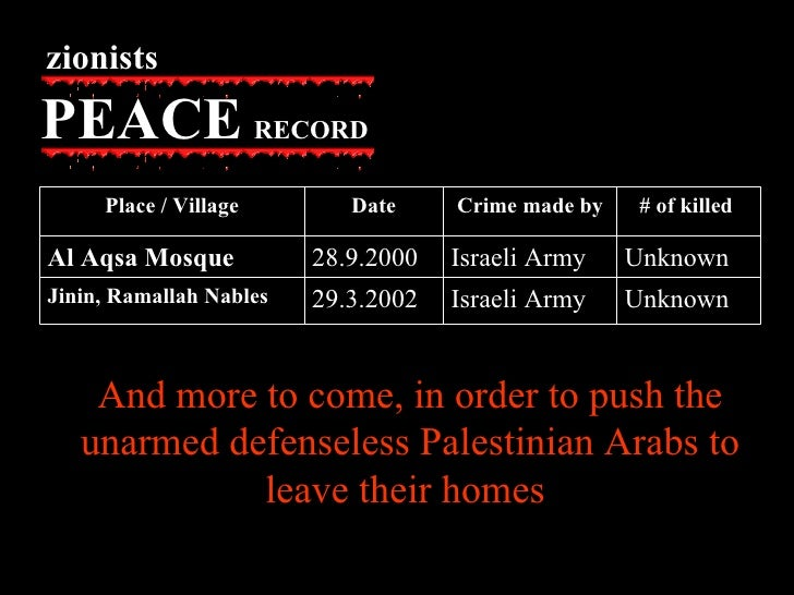 And more to come, in order to push the unarmed defenseless Palestinian Arabs to leave their homes   zionists PEACE   RECOR...