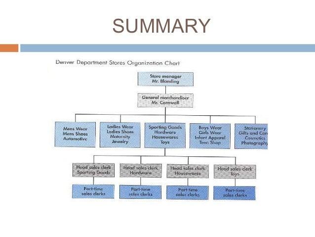 dep gard case study essay Case study dep/gard - download as word doc (doc / docx), pdf file (pdf), text file (txt) or read online.