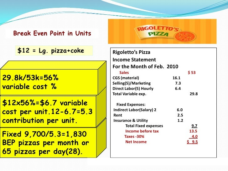 pizza shop business plan Detailed, business, plan, pdf, genxeg we will also use mailchimp for email marketing to send weekly promotions and coupons to drive repeat business 54 marketing strategy in the pizza delivery business, aggressive marketing is the key.