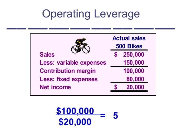 operating leverage Operating leverage is a measure of how revenue growth translates into growth in operating income it is a measure of leverage, and of how risky, or volatile, a.