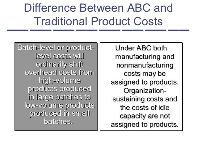 traditional volume based product costing Chapter 4-2 activity-based costing  chapter 4-9 traditional costing and activity-based costing  to the low volume product (the club.