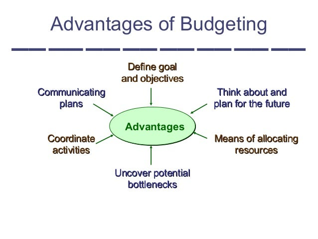 master budget planning for the future The master budget is basically management's strategic plan for the future of the  company every aspect of the company operations is charted.
