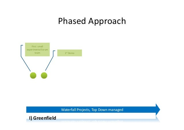 Phased Approach    First smallexperimental Scrum       team            1st Demo                     Waterfall Projects, To...