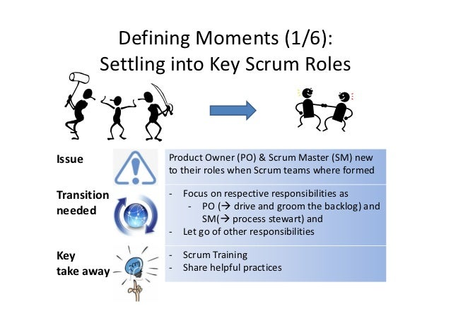 Defining Moments (1/6):        Settling into Key Scrum RolesIssue          Product Owner (PO) & Scrum Master (SM) new     ...