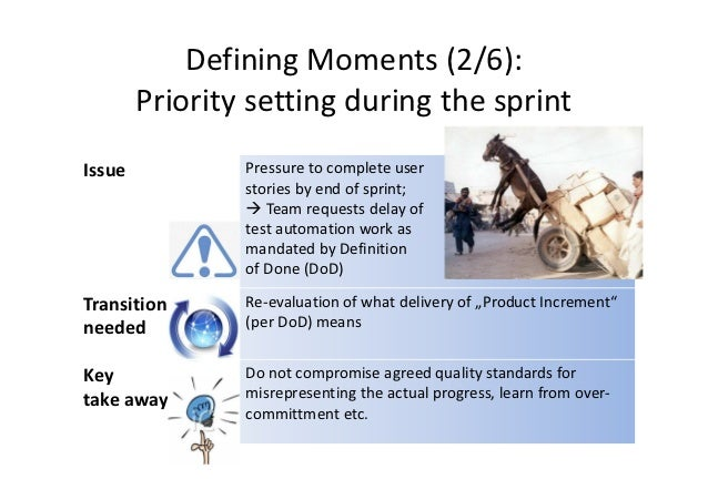 Defining Moments (2/6):        Priority setting during the sprintIssue           Pressure to complete user                ...