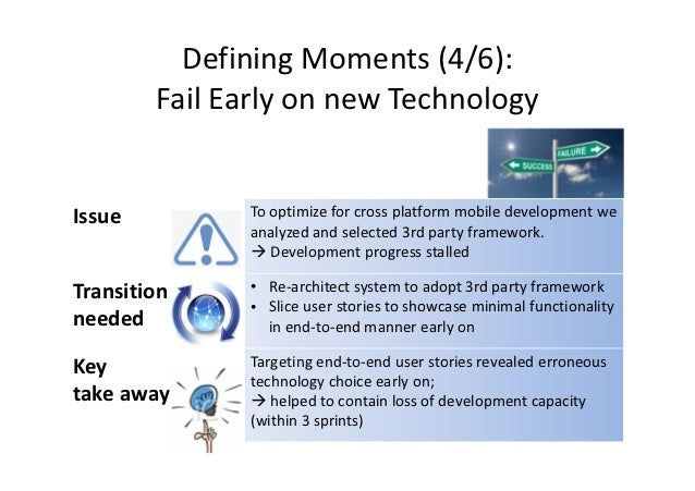 Defining Moments (4/6):        Fail Early on new TechnologyIssue         To optimize for cross platform mobile development...