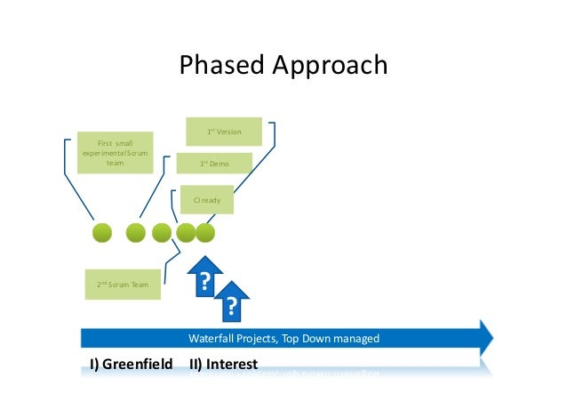 Phased Approach                         1st Version    First smallexperimental Scrum       team            1st Demo       ...