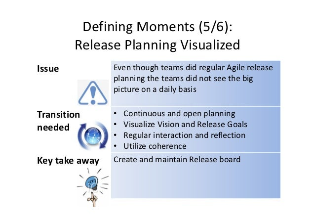 Defining Moments (5/6):        Release Planning VisualizedIssue           Even though teams did regular Agile release     ...