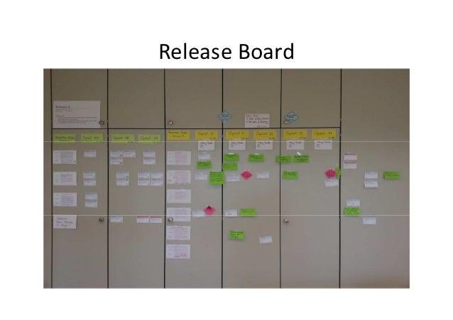 Release Board