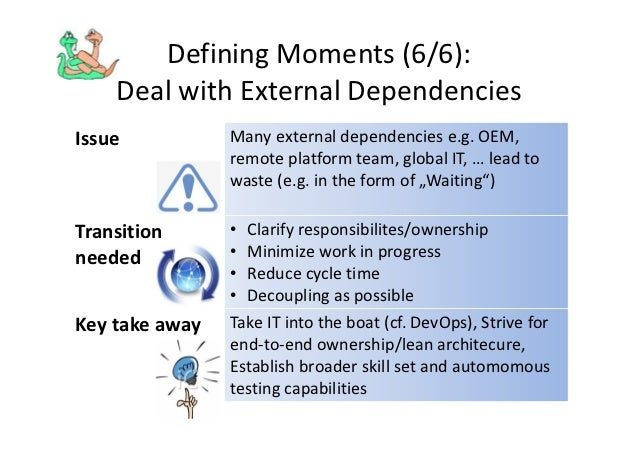 Defining Moments (6/6):    Deal with External DependenciesIssue           Many external dependencies e.g. OEM,            ...