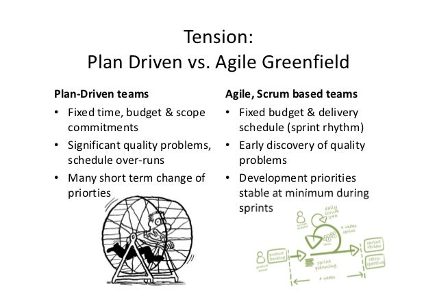 Tension:      Plan Driven vs. Agile GreenfieldPlan-Driven teams                 Agile, Scrum based teams• Fixed time, budg...