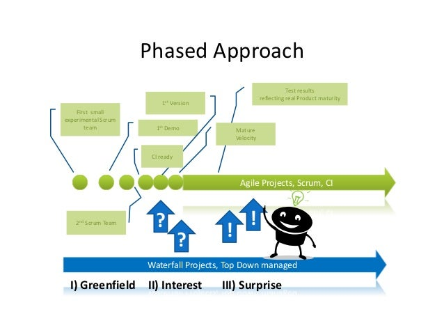 Phased Approach                                                                 Test results                              ...