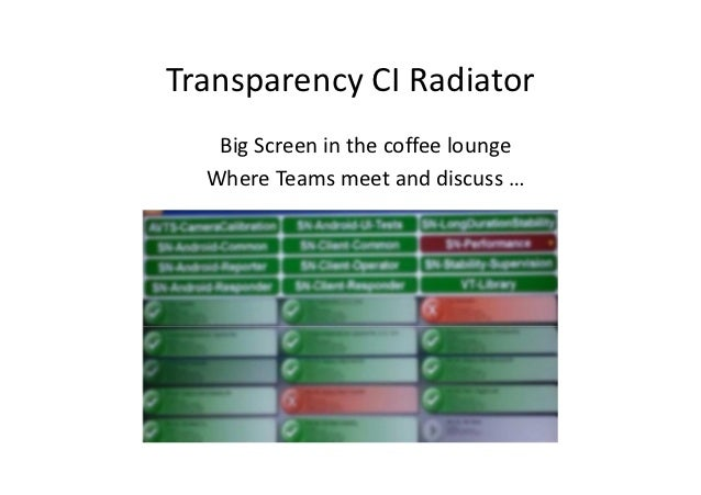 Transparency CI Radiator   Big Screen in the coffee lounge  Where Teams meet and discuss …