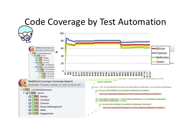 Code Coverage by Test Automation