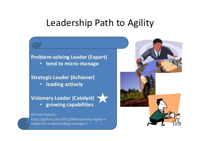 Leadership Path to AgilityProblem-solving Leader (Expert)   • tend to micro-manageStrategic Leader (Achiever)    • leading...
