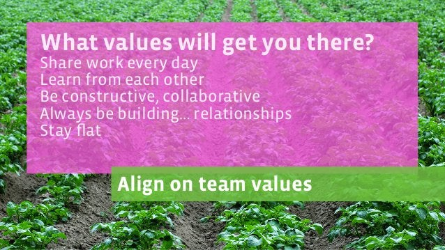 What values will get you there? Share work every day Learn from each other Be constructive, collaborative Always be buildi...