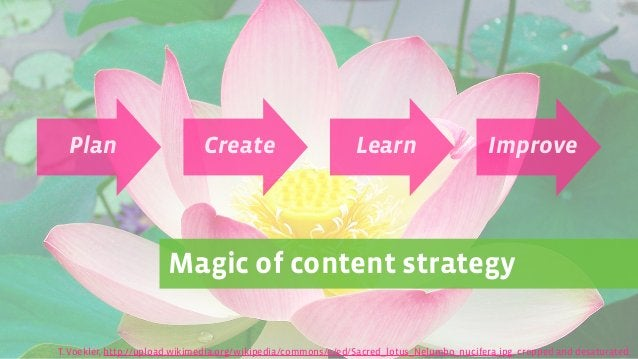 Magic of content strategy Plan Create Learn Improve T. Voekler, http://upload.wikimedia.org/wikipedia/commons/e/ed/Sacred_...