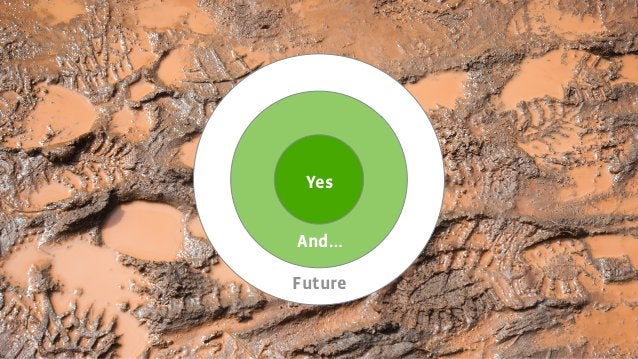 Yes And… Future