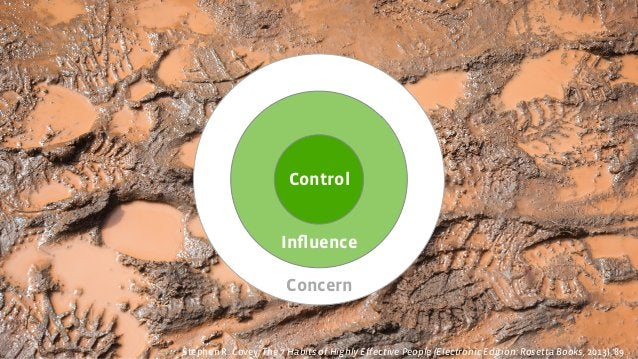 Concern Influence Control Stephen R. Covey, The 7 Habits of Highly Effective People (Electronic Edition: Rosetta Books, 201...