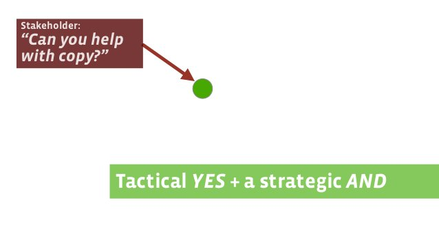 """Tactical YES + a strategic AND Stakeholder: """"Can you help with copy?"""""""