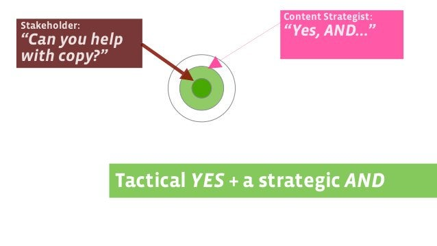 """Tactical YES + a strategic AND Content Strategist: """"Yes, AND…""""Stakeholder: """"Can you help with copy?"""""""