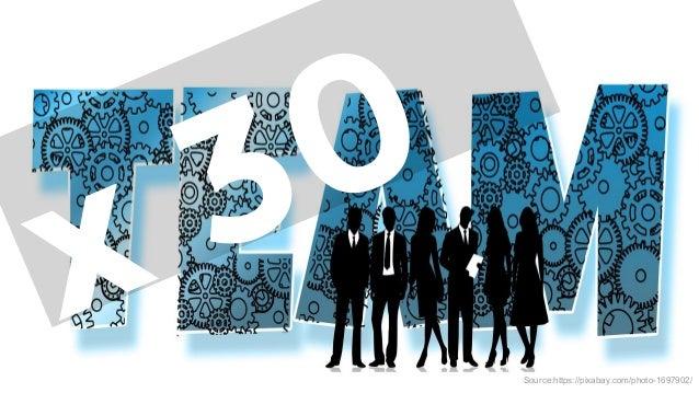 AGILE 2011 SCRUM & KANBAN SCRUMBAN Source:https://pixabay.com/photo-1247796/