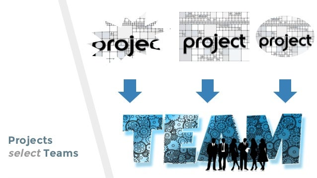 People select Projects