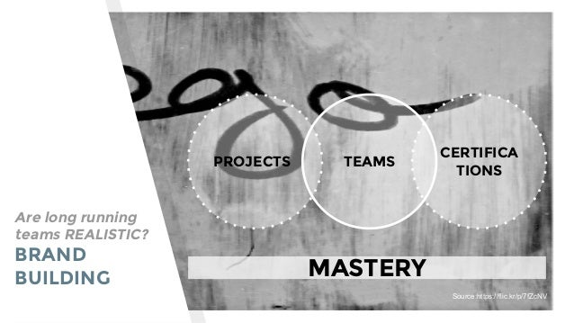 Are long running teams REALISTIC? BRAND BUILDING PROJECTS CERTIFICA TIONS TEAMS MASTERY Source:https://flic.kr/p/7fZcNV