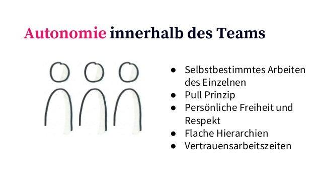 Zugehörigkeit innerhalb des Teams ● Empathie & Mitgefühl ● Teambuilding ● Werte & Identifikation