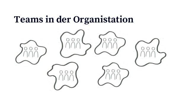 Autonomie von Teams ● Selbstbestimmtheit des Teams bei der Wahl der Mittel und der Ausarbeitung der Lösung ● Organisation ...