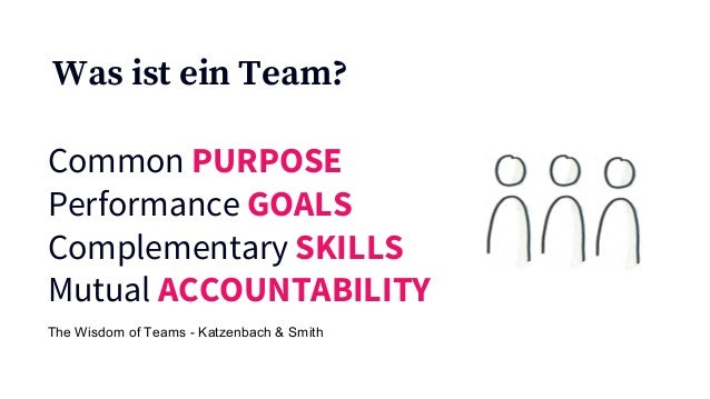 Was ist ein Team? Common PURPOSE Performance GOALS Complementary SKILLS Mutual ACCOUNTABILITY The Wisdom of Teams - Katzen...