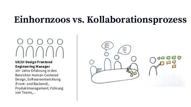 Einhornzoos vs. Kollaborationsprozess UX/UI Design Frontend Engineering Manager 10+ Jahre Erfahrung in den Bereichen Human...