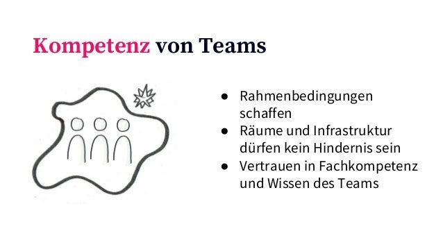 Psychologische Sicherheit für Teams