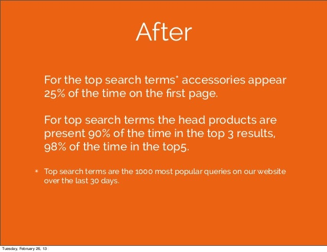 After                      For the top search terms* accessories appear                      25% of the time on the first p...