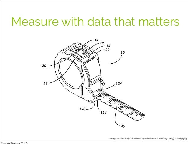 Measure with data that matters                           image source: http://www.freepatentsonline.com/6971185-0-large.jp...