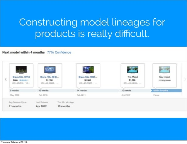 Constructing model lineages for                   products is really difficult.Tuesday, February 26, 13