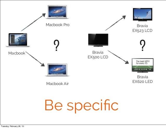 Macbook Pro                 Bravia                                                     EX523 LCD       Macbook            ...