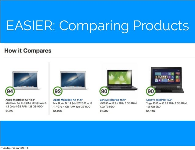 EASIER: Comparing ProductsTuesday, February 26, 13