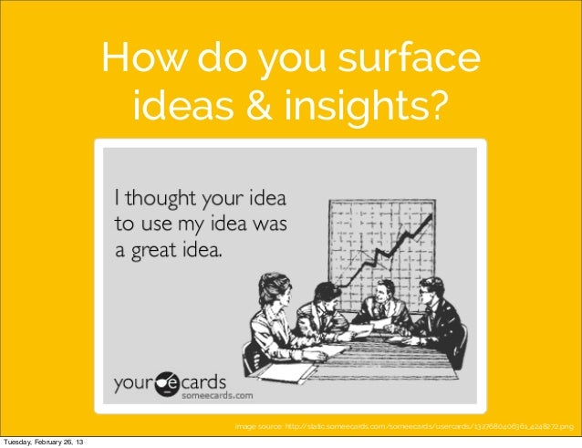 How do you surface                            ideas & insights?                                 image source: http://stati...