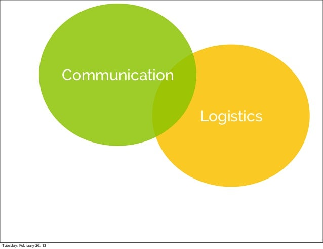 Communication                                           LogisticsTuesday, February 26, 13