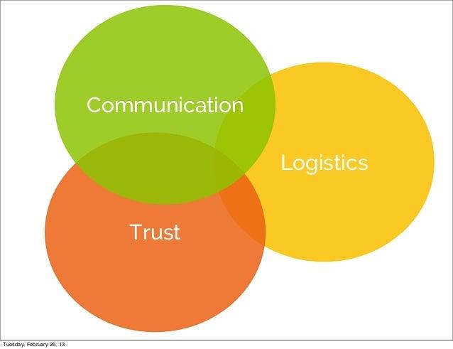 Communication                                           Logistics                              TrustTuesday, February 26, 13